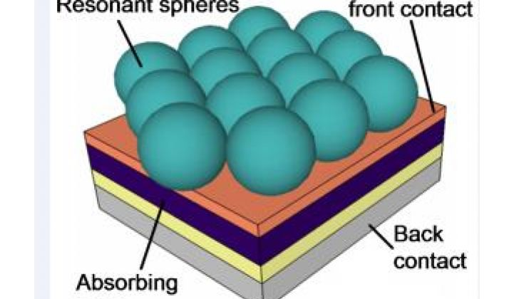 A New Way to a Better Solar Cell