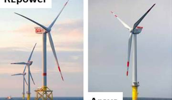 Will German Offshore Wind RAVE On?