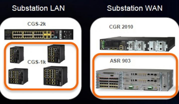 Cisco's IP-Everywhere, Substation-Plus-Security Smart Grid Suite