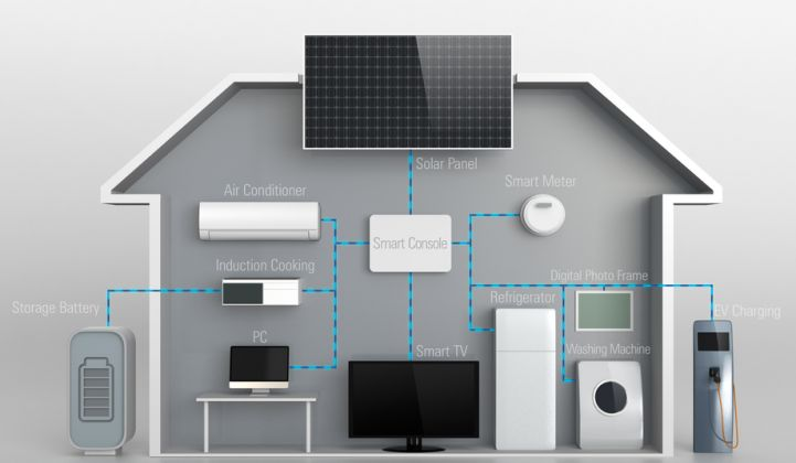 Solar Batteries For Home >> Pv Batteries And The Smart Home Is The Solar Industry Getting