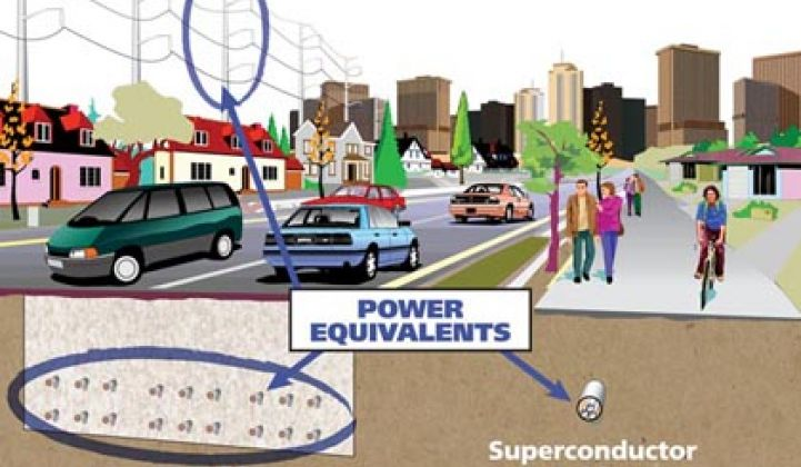 American Superconductor Sells Millions of Meters of Wire to Power South Korea