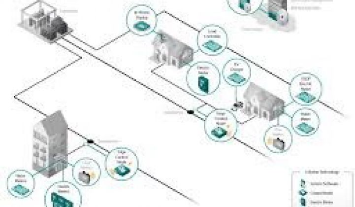 Echelon Launches Apps for the Smart Grid
