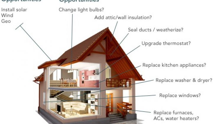 Software Plots How Much Homeowners Can Save on Energy Retrofits