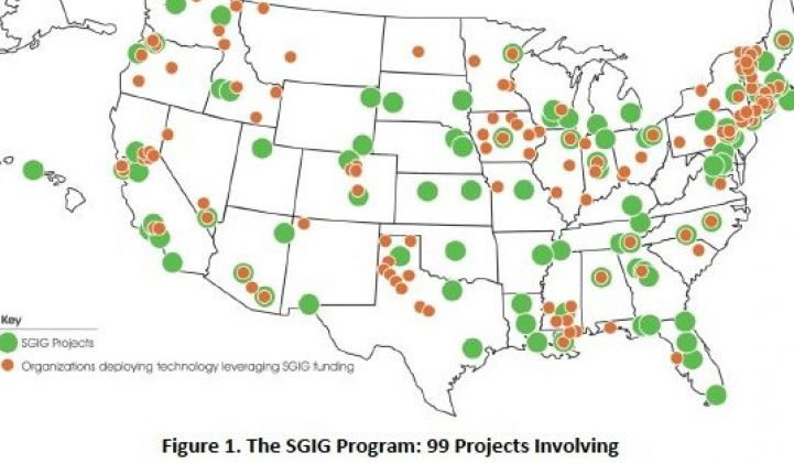 8 Charts That Illustrate Progress on DOE's Smart Grid Investment Grants