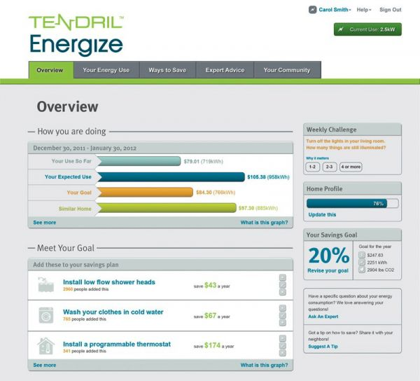 Layoffs at Tendril, as Home Energy Management Faces a Tough
