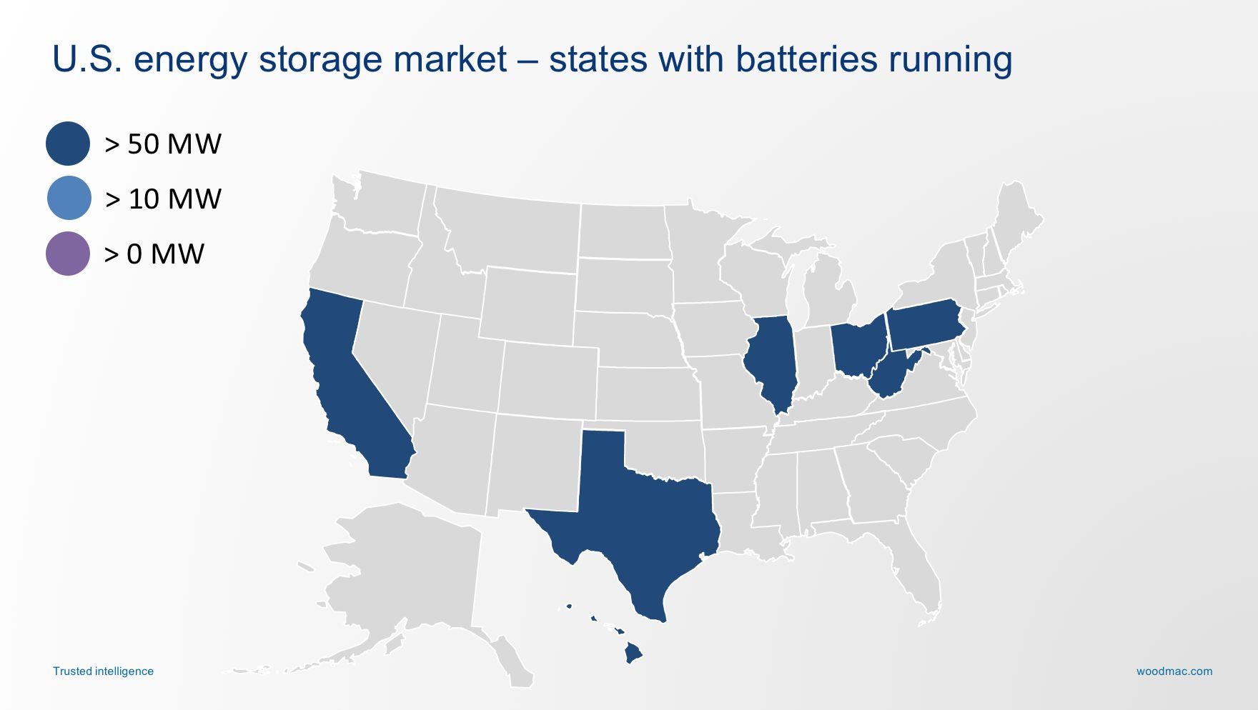 8 Pst To Aest how energy storage's growth trajectory differs from the