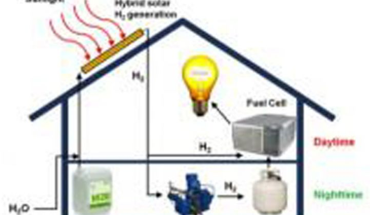 Another Take on Solar-to-Hydrogen at Home