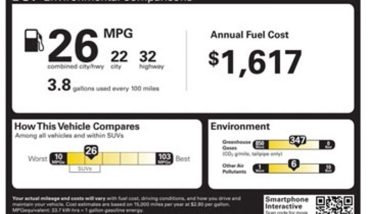 Cars to Get Grades for Fuel Economy