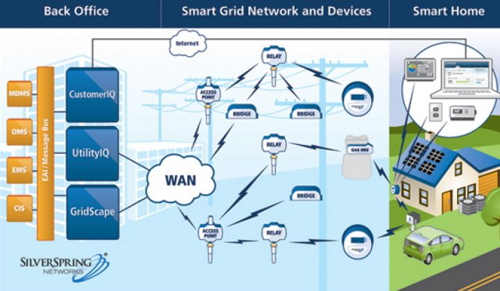 Silver Spring, EMC to Tackle Smart Grid Data