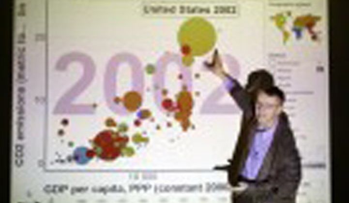 Hans Rosling and the Future of the World