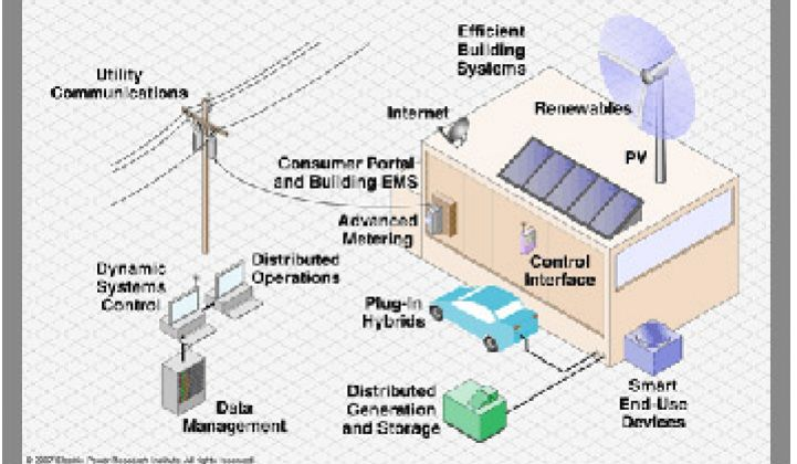 Smart Grid Watch: ABB Wins CenterPoint, Cisco Still in Smart Grid, and More