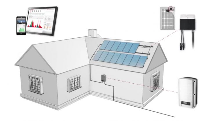 SolarEdge Sees Its Smart Inverters as the Hub of Battery