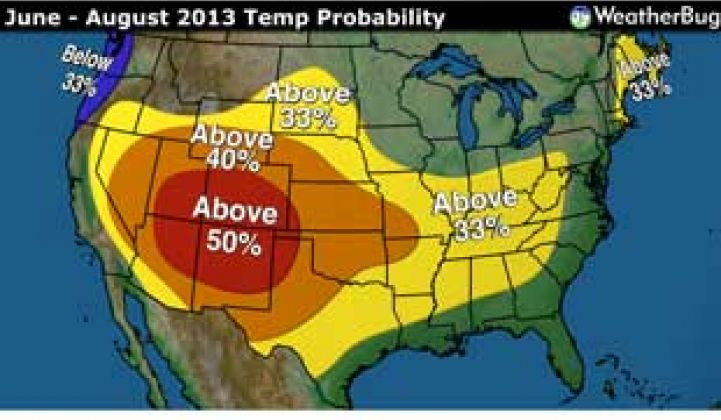 Summer Temperatures Expected to Be Far Above Average