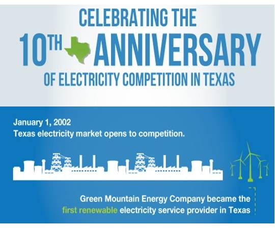 Ten Years of Texas Electric Utility Deregulation | Greentech