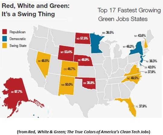Could Green Jobs Tip the 2012 Presidential Election