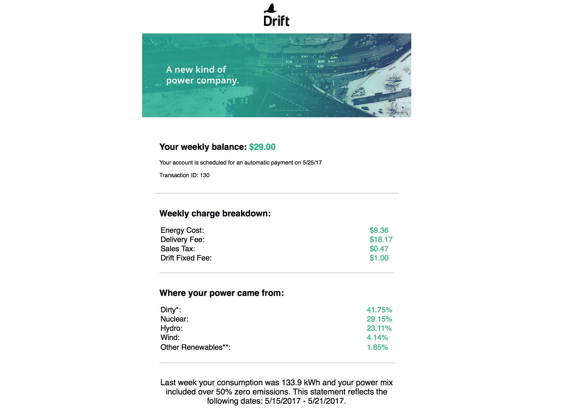 Drift Is a New Startup Applying Peer-to-Peer Trading to