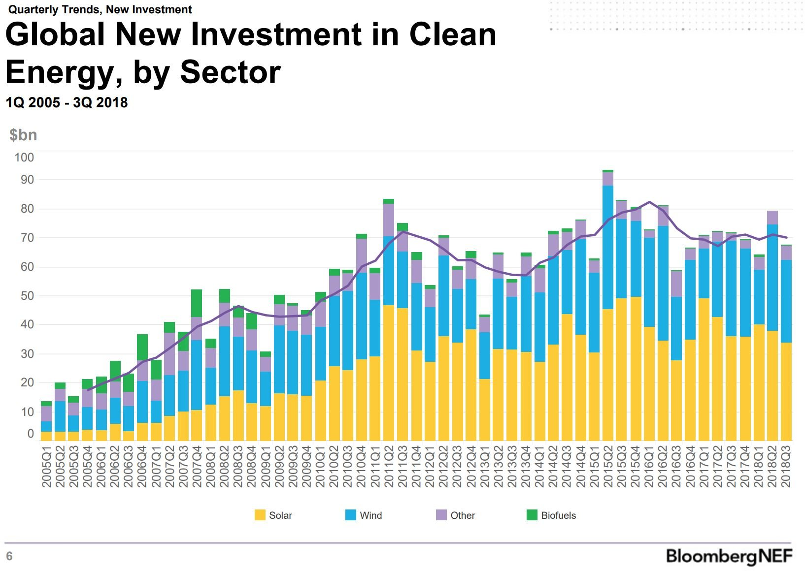 Clean energy investment companies trading triangle patterns