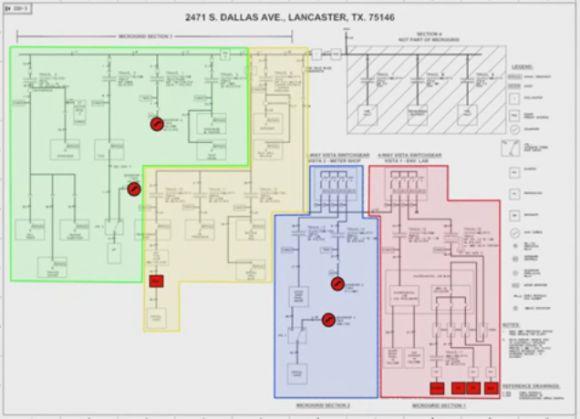 Vista Underground Distribution Switchgear: Oncor, S&C And Schneider Electric Complete A Unique Four