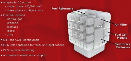 Could This Be the Fuel Cell to Beat All Fuel Cells