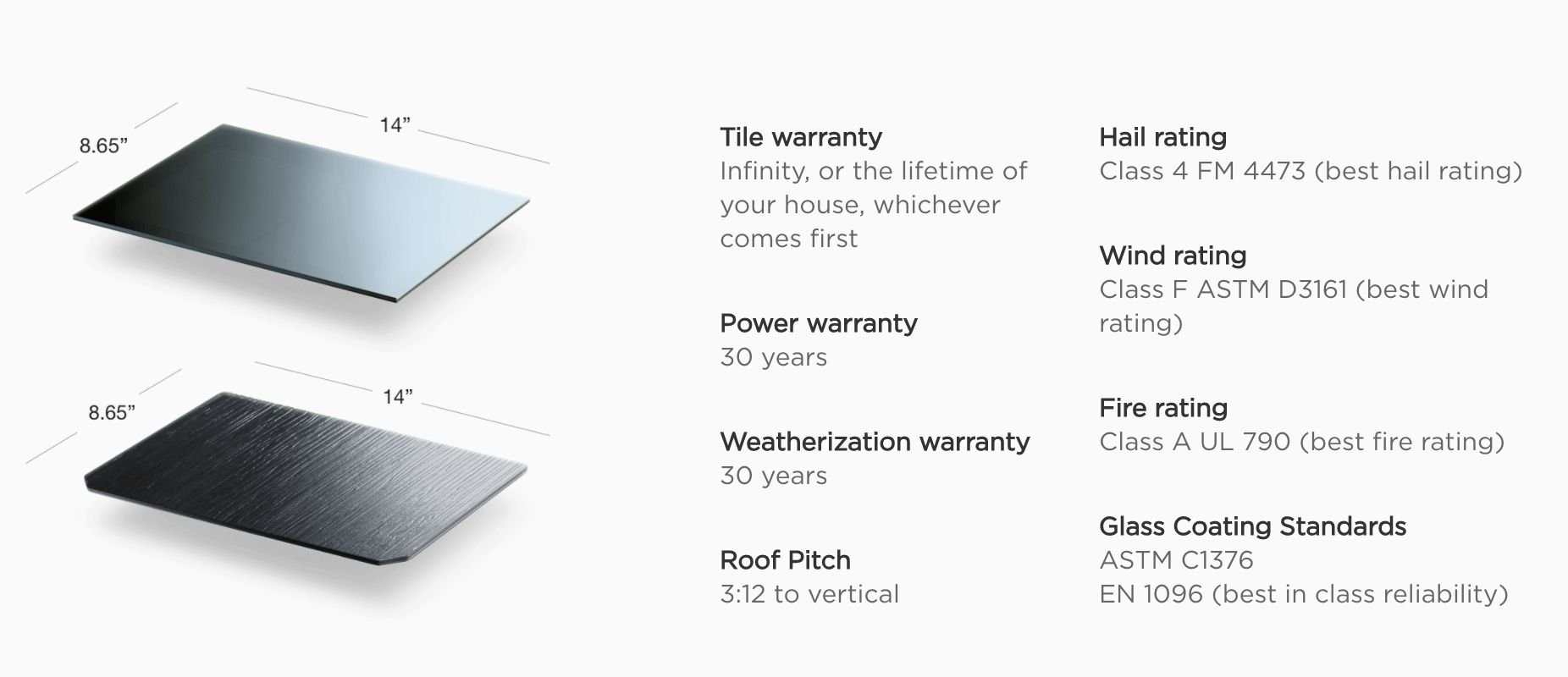 tesla solar roof specifications