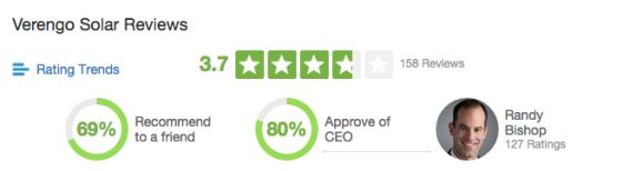 The Best and Worst Employee Reviews of America's Top Solar Companies