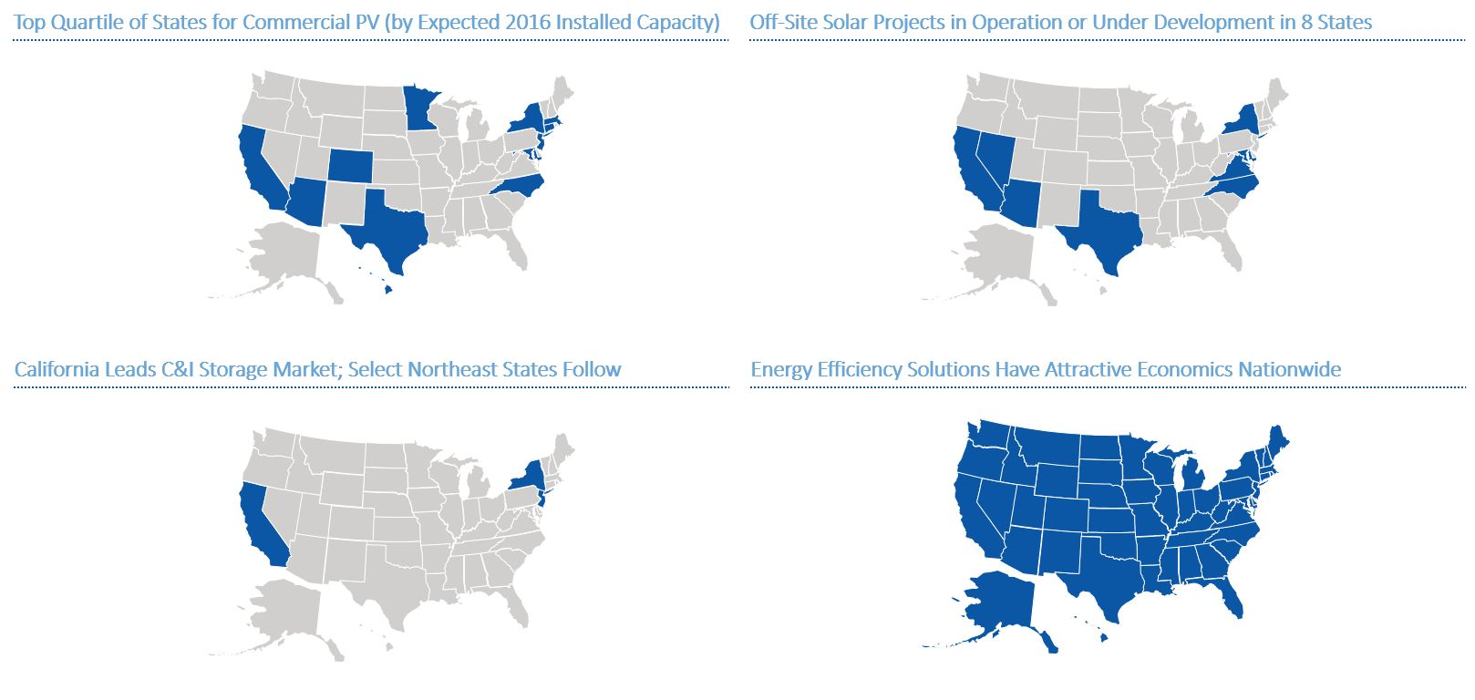 viability of individual energy management solutions varies state by state
